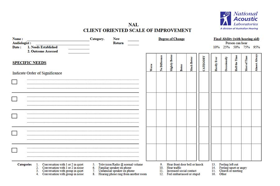 Client Orientated Scale of Improvement Document