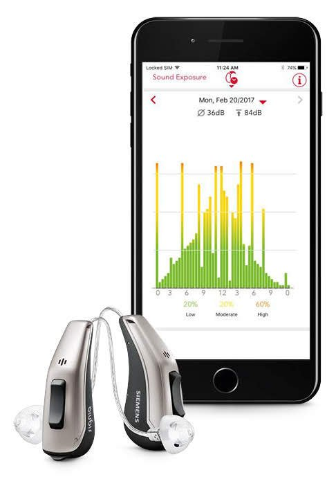 Looking for the best Bluetooth hearing aids on the market?
